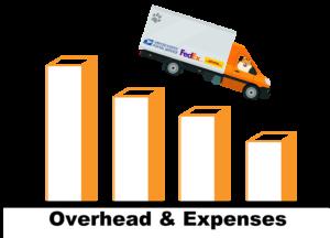 shipping e-commerce expense